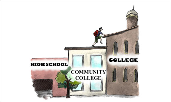 Transitioning from high school to community college, students find ...