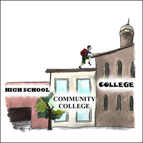 transition from highschool to college essay A transition from high school to college education is a general form of learning and gaining knowledge from different people and places in united states high school and college are the main educational grounds that help people to achieve their goal and enhance their knowledge.